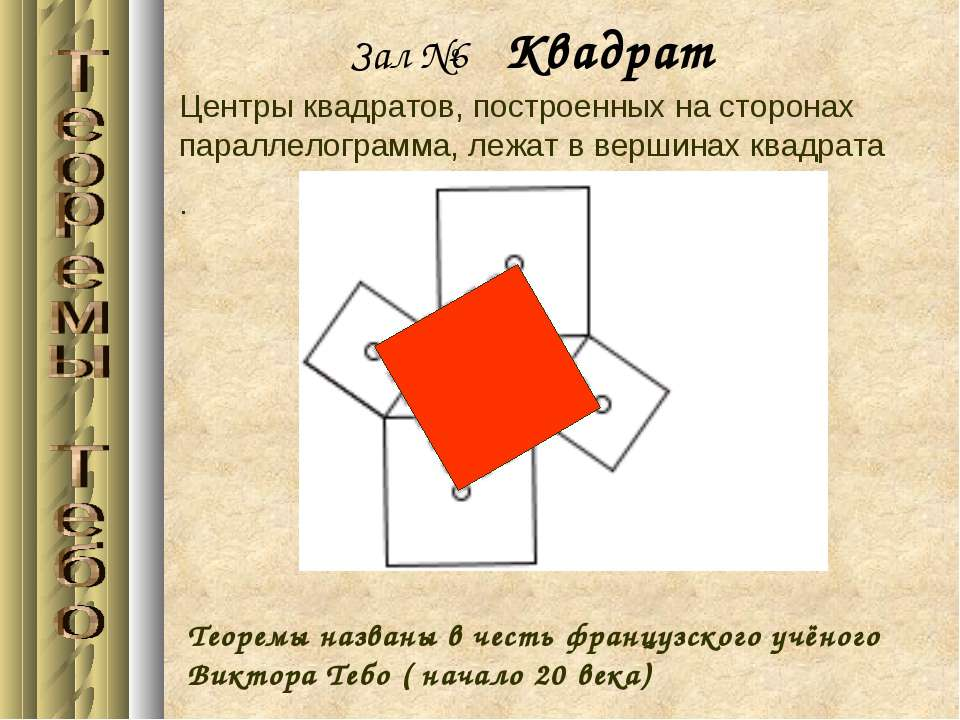 Зал №6 Квадрат Центрыквадратов, построенных на сторонах параллелограмма, леж...