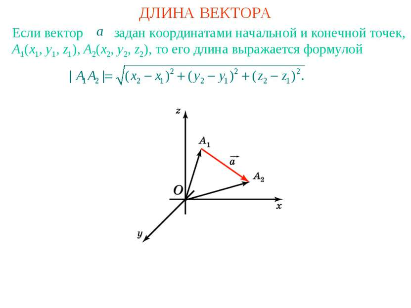 ДЛИНА ВЕКТОРА Если вектор задан координатами начальной и конечной точек, A1(x...