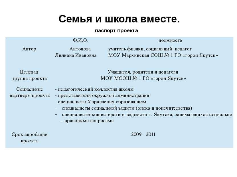 Семья и школа вместе. паспорт проекта Ф.И.О. должность Автор Антонова Лилиана...