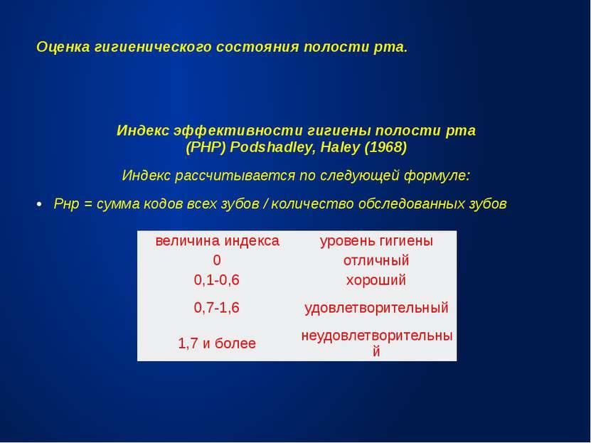 Индекс эффективности гигиены полости рта (РНР) Podshadley, Haley (1968) Индек...