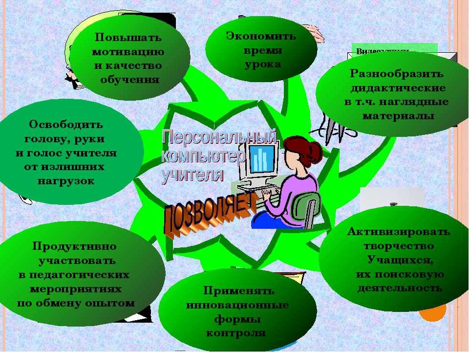 Экономить время урока Продуктивно участвовать в педагогических мероприятиях п...