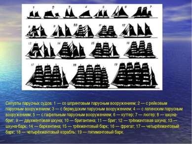 Силуэты парусных судов: 1 — со шпринтовым парусным вооружением; 2 — с рейковы...