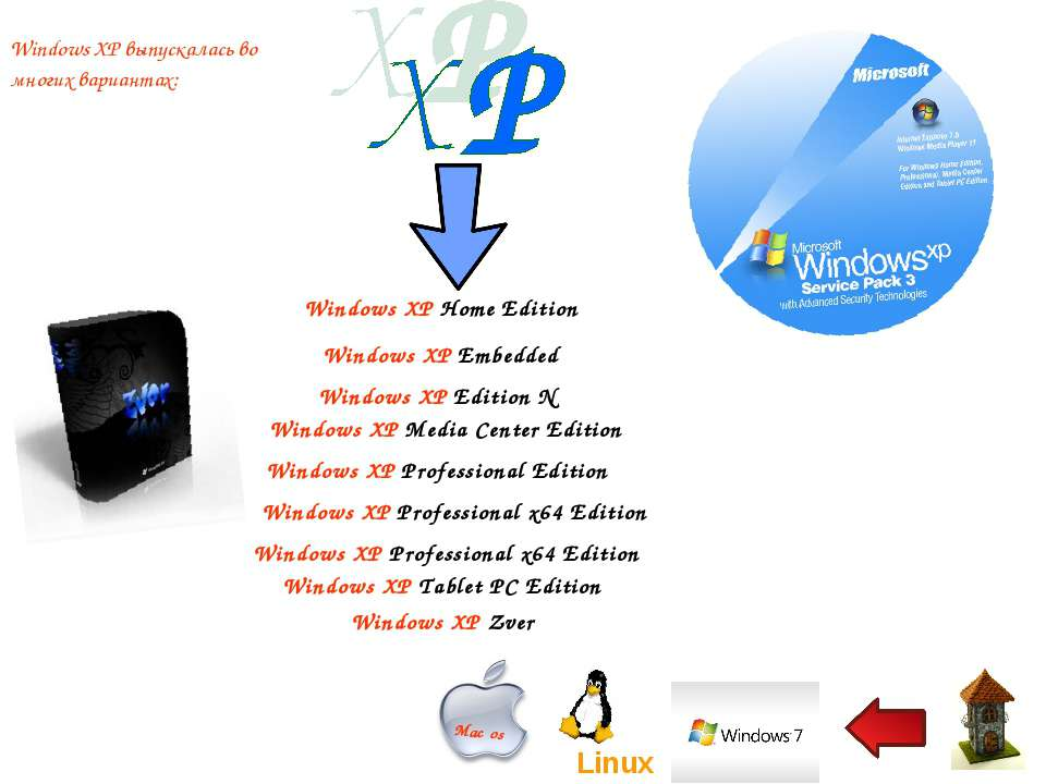 Windows XP Professional Edition Windows XP Home Edition Windows XP Tablet PC ...