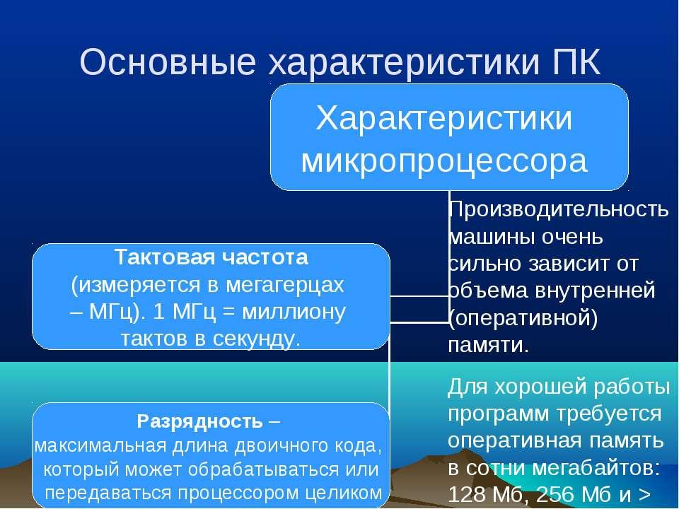 Основные характеристики ПК Производительность машины очень сильно зависит от ...
