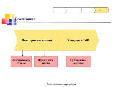Отдел стратегических разработок Освещение в СМИ Аналитические отчеты Финансов...