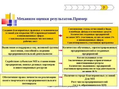 Отдел стратегических разработок Механизм оценки результатов.Пример Создание б...