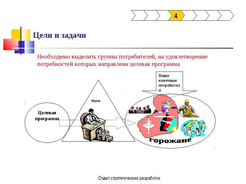 Отдел стратегических разработок Цели и задачи 4 Ваши конечные потребители Цел...