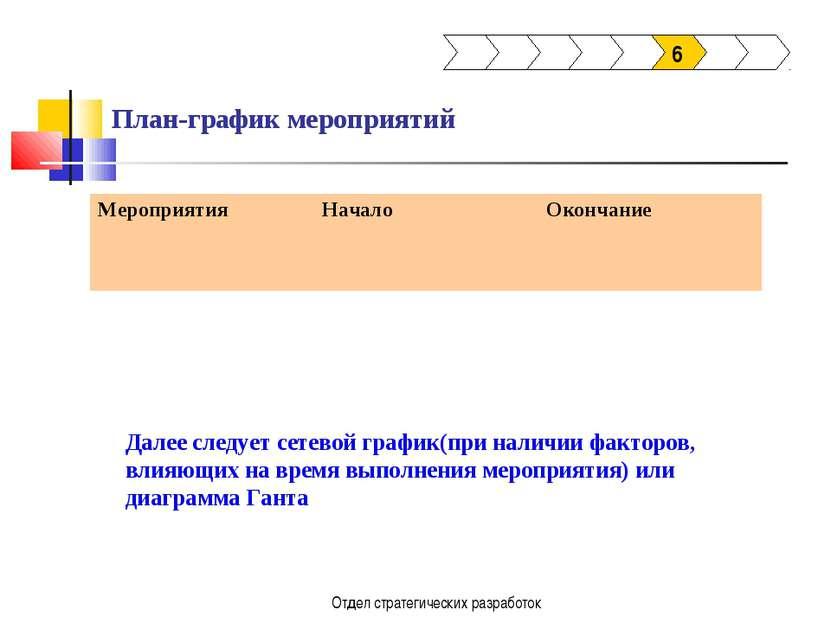 Отдел стратегических разработок План-график мероприятий 6 Далее следует сетев...