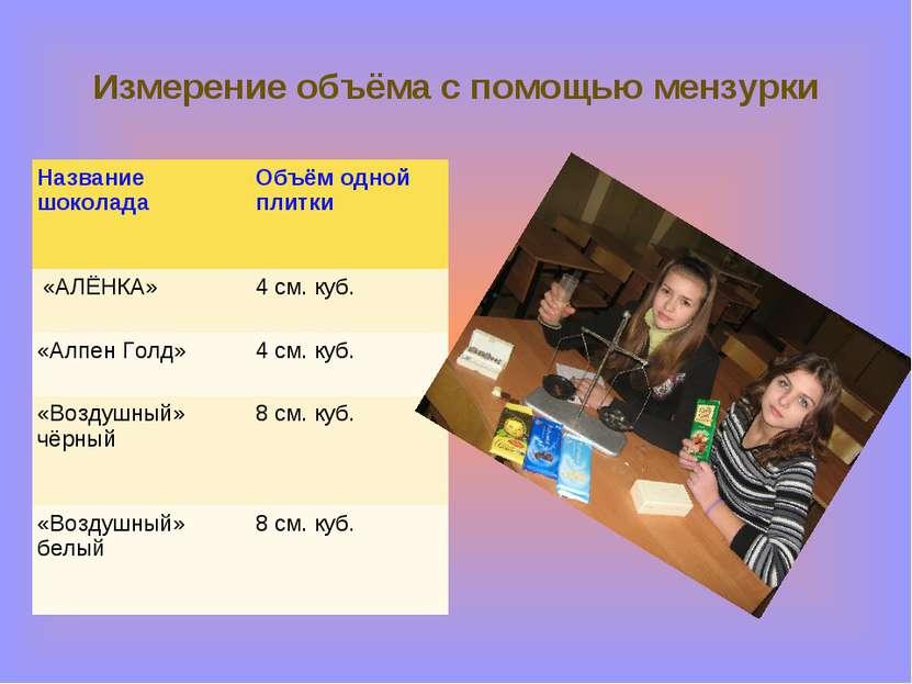Измерение объёма с помощью мензурки Название шоколада Объём одной плитки «АЛЁ...
