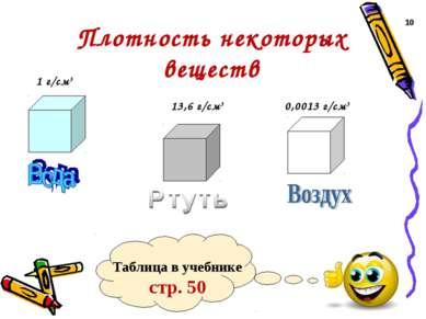 13,6 г/см3 0,0013 г/см3 1 г/см3 10 Плотность некоторых веществ