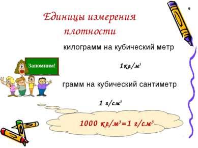 Единицы измерения плотности килограмм на кубический метр 1кг/м3 грамм на куби...