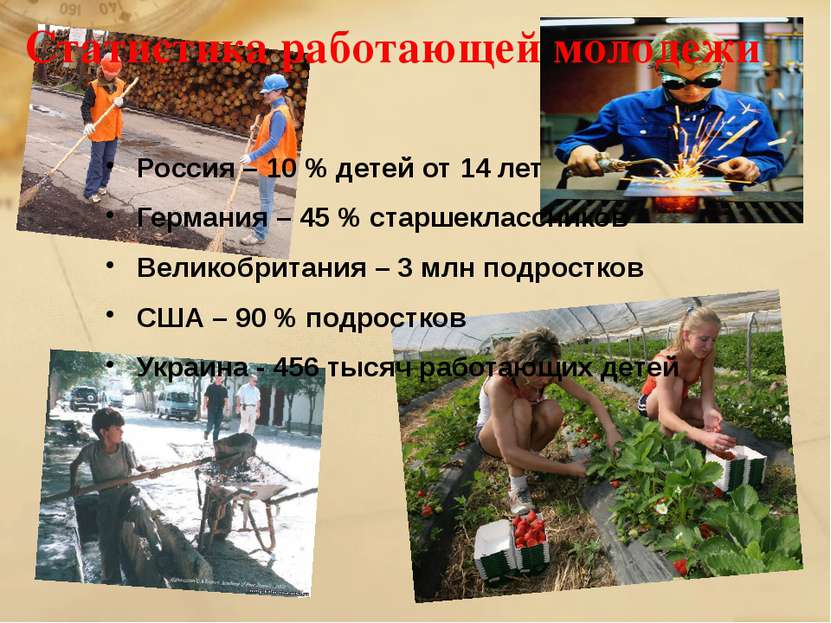 Статистика работающей молодежи Россия – 10 % детей от 14 лет Германия – 45 % ...