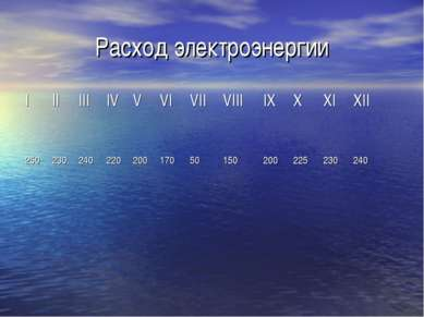 Расход электроэнергии I II III IV V VI VII VIII IX X XI XII 250 230 240 220 2...