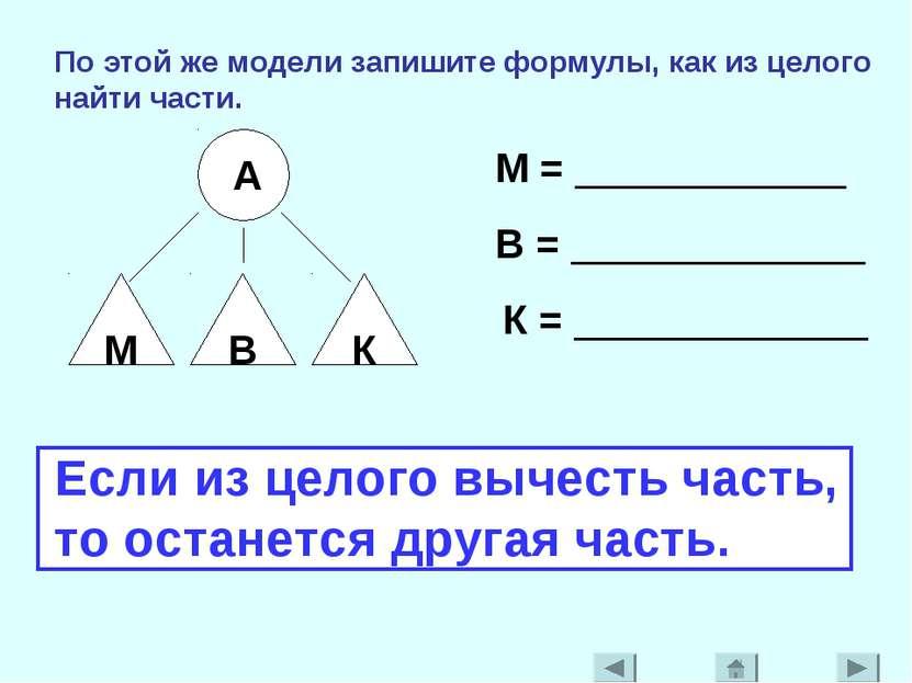 М В К По этой же модели запишите формулы, как из целого найти части. А М = __...