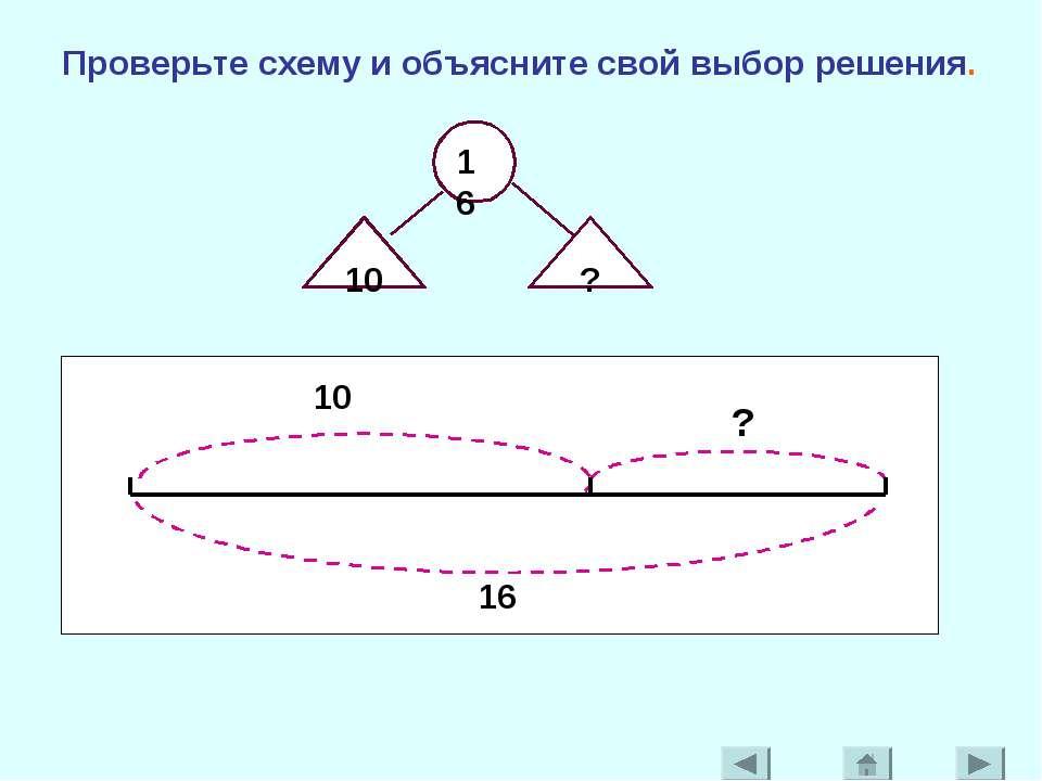 Проверьте схему и объясните свой выбор решения. ? 10 16 16 ? 10