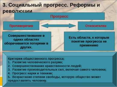3. Социальный прогресс. Реформы и революции Прогресс Противоречив Относителен...