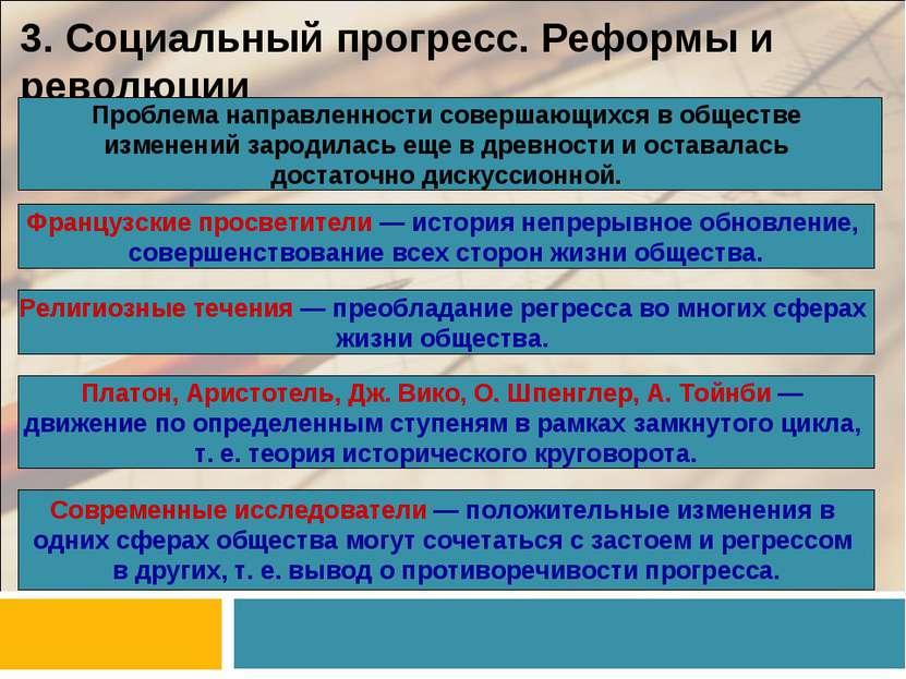 3. Социальный прогресс. Реформы и революции Проблема направленности совершающ...