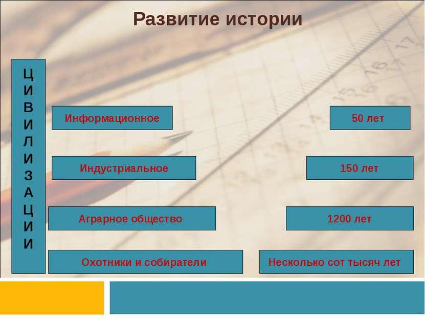 Развитие истории Ц И В И Л И З А Ц И И Охотники и собиратели Информационное И...