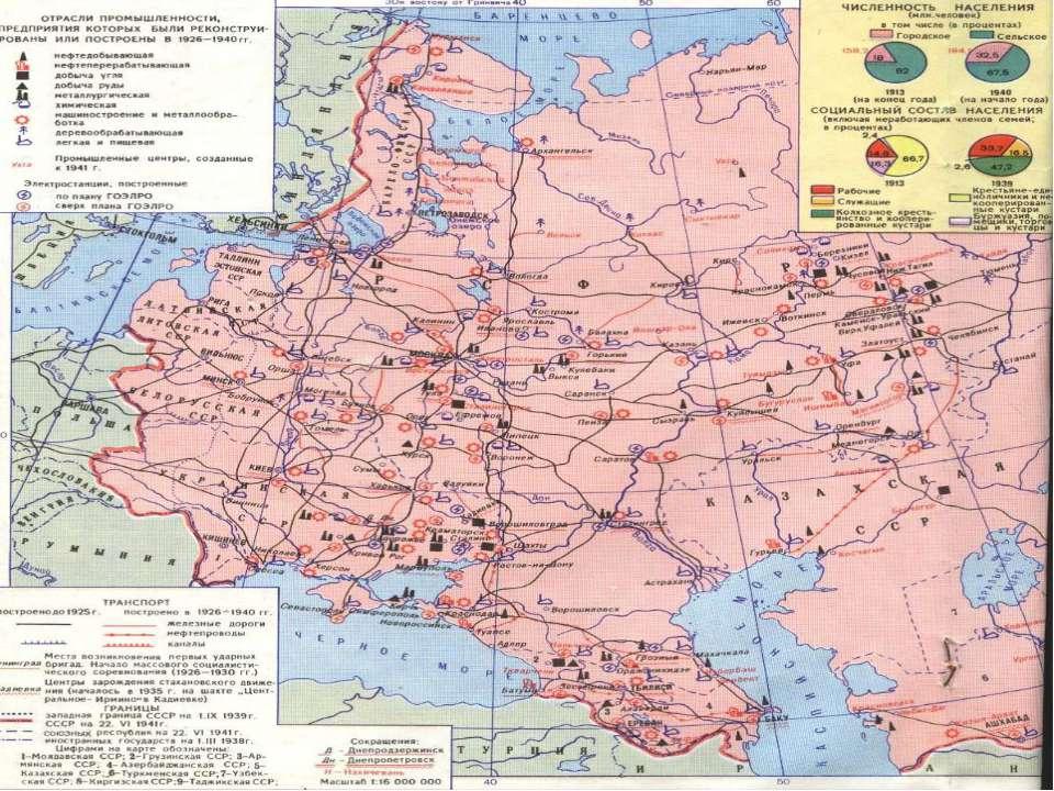 Экономическое развитие СССР к 1940г.