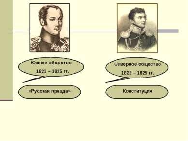 Южное общество 1821 – 1825 гг. Северное общество 1822 – 1825 гг. «Русская пра...