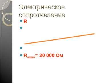 Электрическое сопротивление R 1 Ом = 1 В/1А Медь 15м, 0,25мм2 Rчеловека = 30 ...