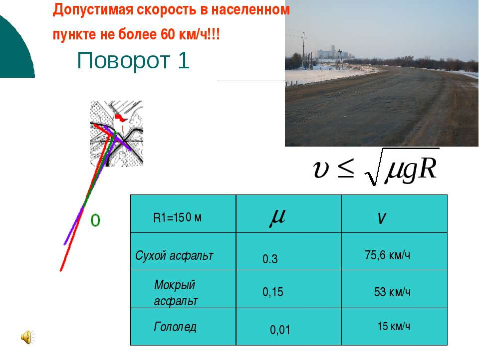 Поворот 1 R1=150 м v Сухой асфальт 0.3 75,6 км/ч Мокрый асфальт 0,15 53 км/ч ...