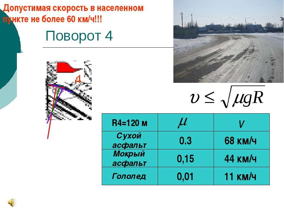 Поворот 4 0.3 11 км/ч Гололед Мокрый асфальт 0,01 44 км/ч 68 км/ч v 0,15 R4=1...