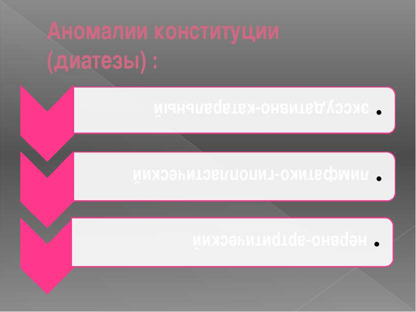 Аномалии конституции (диатезы) :