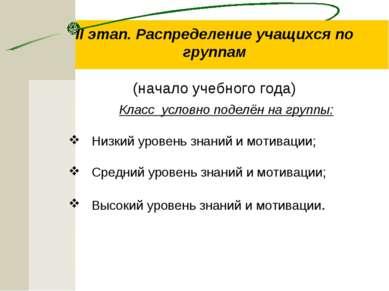 IIэтап. Распределение учащихся по группам (начало учебного года)  Класс ус...