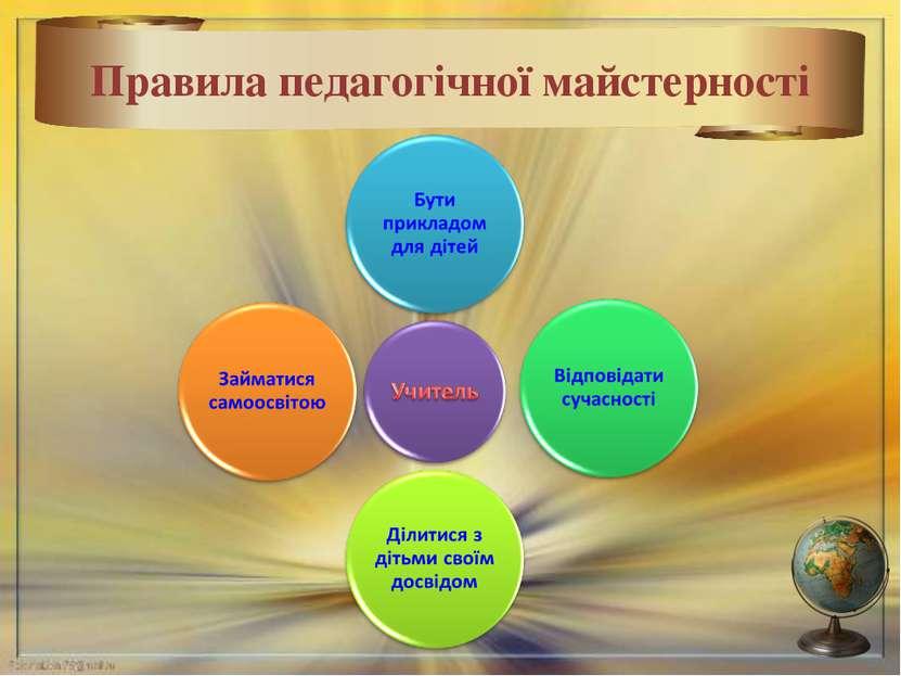 * Правила педагогічної майстерності