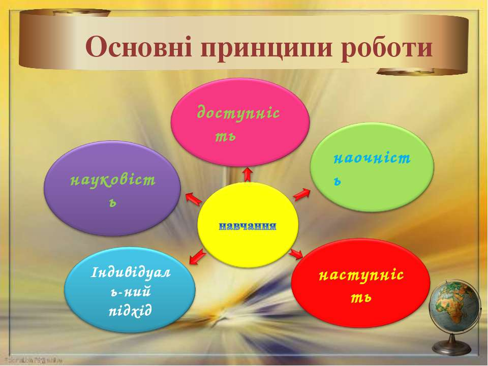 * Основні принципи роботи