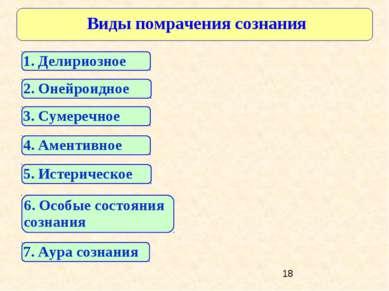 Виды помрачения сознания 2. Онейроидное 1. Делириозное 3. Сумеречное 5. Истер...