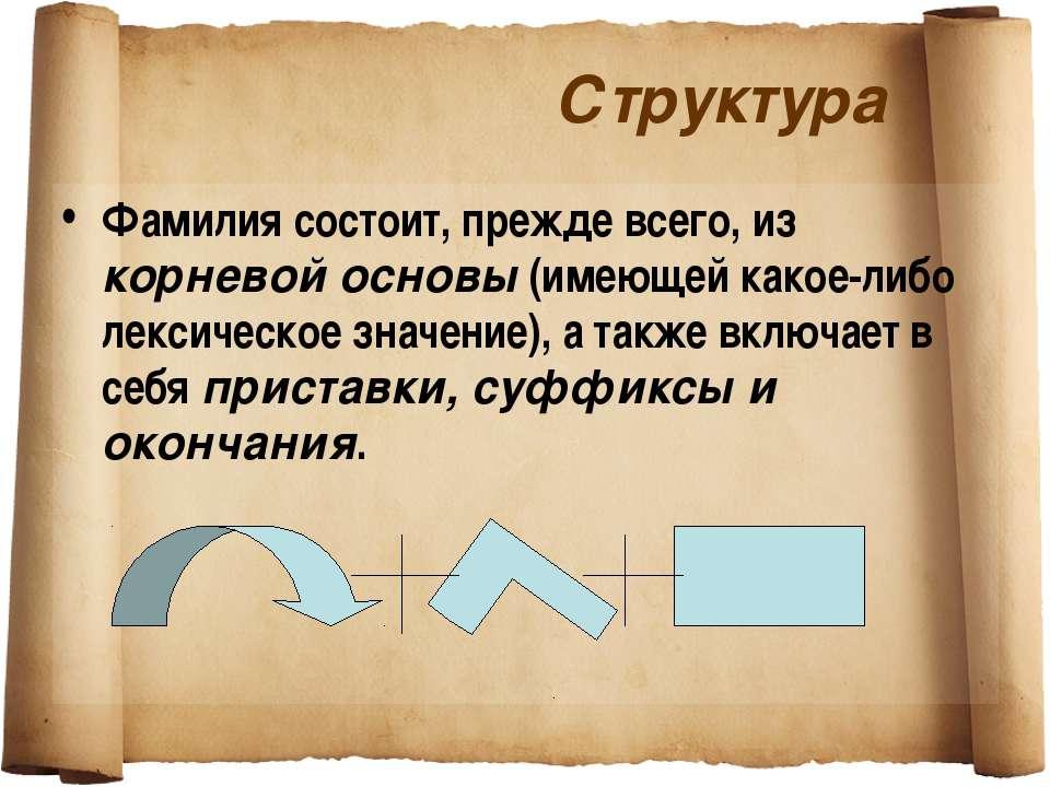 Структура Фамилия состоит, прежде всего, из корневой основы (имеющей какое-ли...