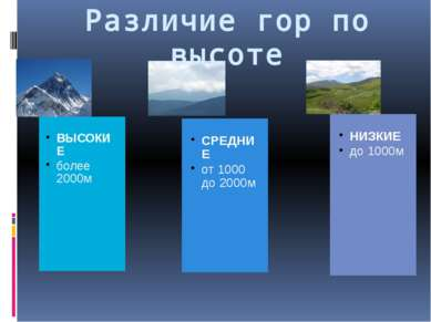 Различие гор по высоте