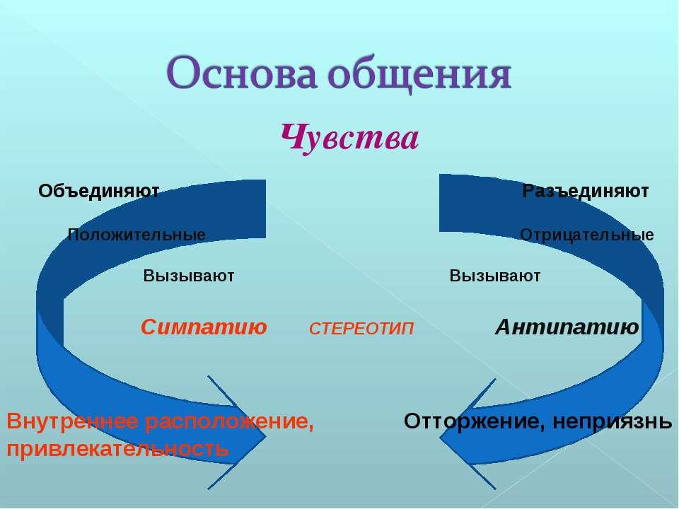 Чувства Объединяют Разъединяют Положительные Отрицательные Вызывают Вызывают ...