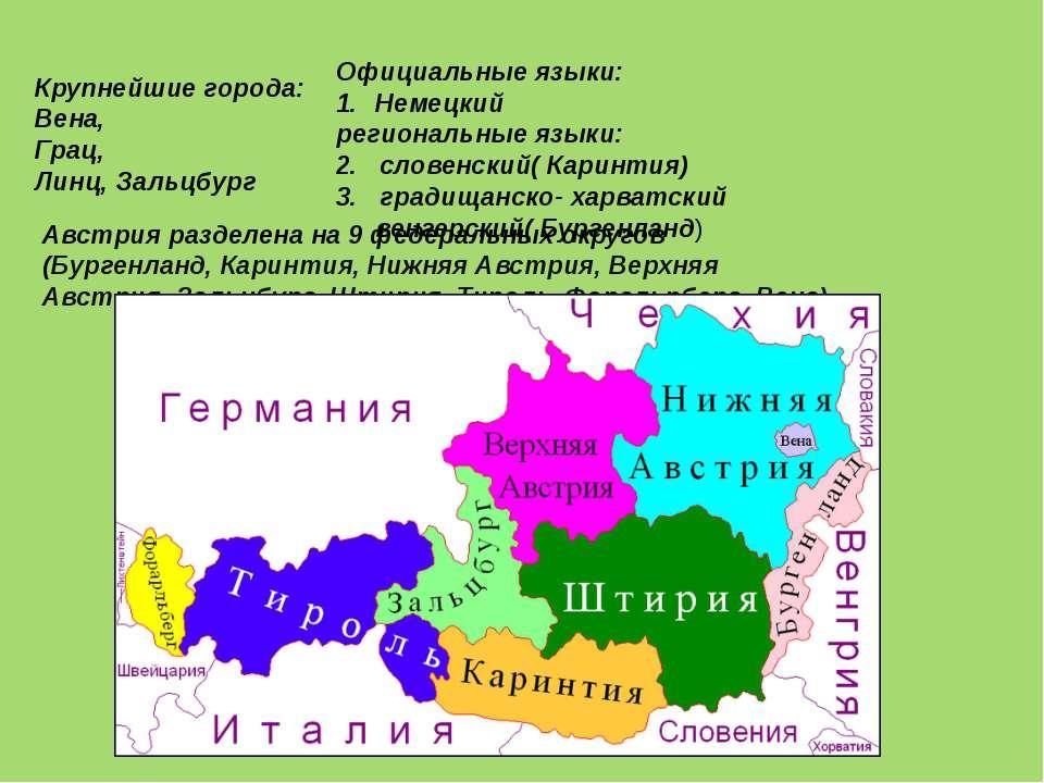 Крупнейшие города: Вена, Грац, Линц, Зальцбург Официальные языки: Немецкий ...