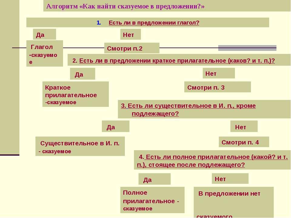 Алгоритм «Как найти сказуемое в предложении?» Есть ли в предложении глагол? Д...