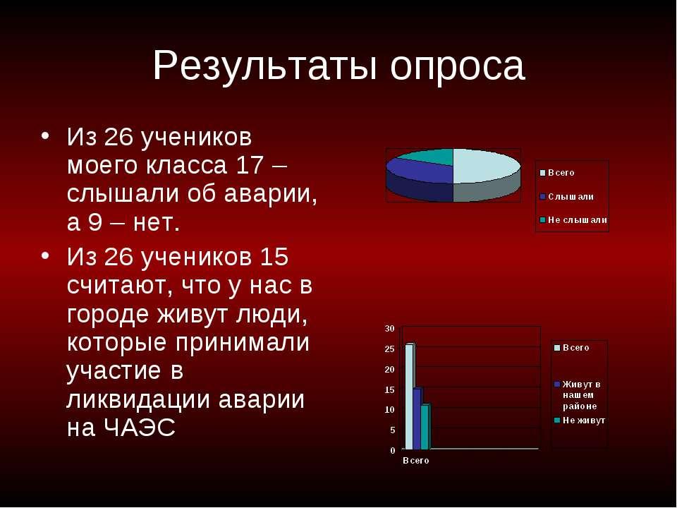 Результаты опроса Из 26 учеников моего класса 17 – слышали об аварии, а 9 – н...