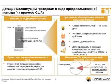Дотации малоимущим гражданам в виде продовольственной помощи (на примере США)...