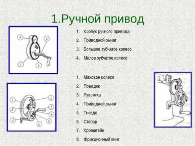 1.Ручной привод Корпус ручного привода Приводной рычаг Большое зубчатое колес...