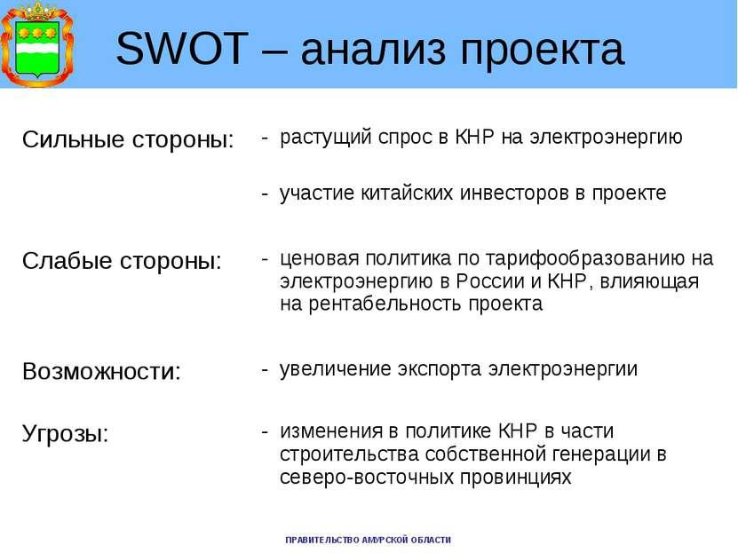 SWOT – анализ проекта ПРАВИТЕЛЬСТВО АМУРСКОЙ ОБЛАСТИ Сильные стороны: - - рас...