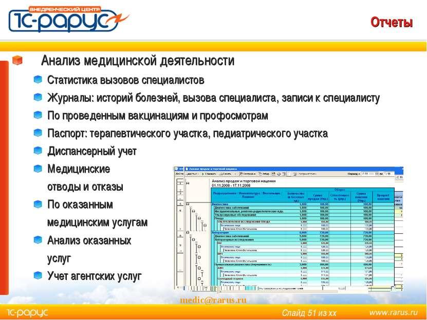medic@rarus.ru Отчеты Анализ медицинской деятельности Статистика вызовов спец...