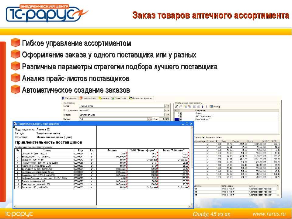 Заказ товаров аптечного ассортимента Гибкое управление ассортиментом Оформлен...