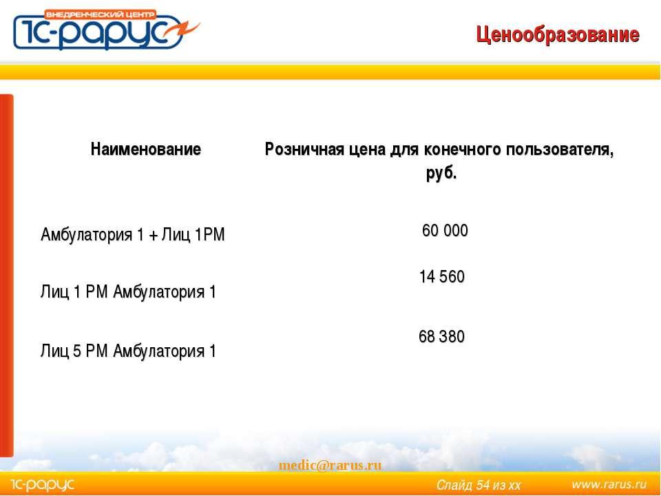 Ценообразование medic@rarus.ru Слайд * из хх