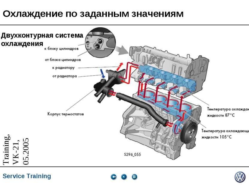 Охлаждение по заданным значениям Двухконтурная система охлаждения * * Service...