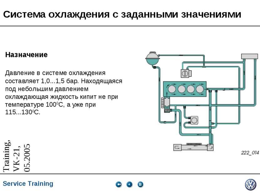Система охлаждения с заданными значениями Назначение Давление в системе охлаж...