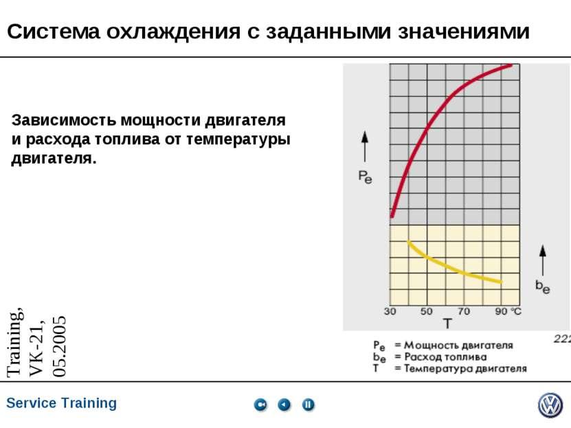 Система охлаждения с заданными значениями Зависимость мощности двигателя и ра...