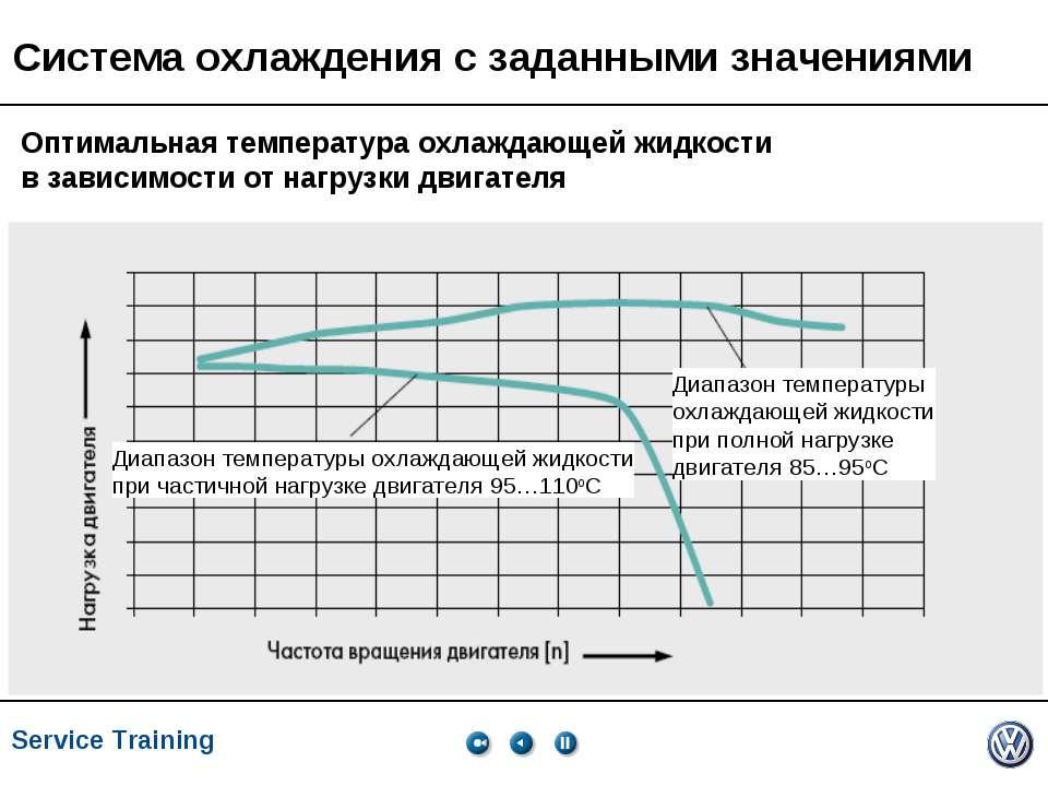 Система охлаждения с заданными значениями Оптимальная температура охлаждающей...