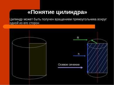 «Понятие цилиндра» Цилиндр может быть получен вращением прямоугольника вокруг...