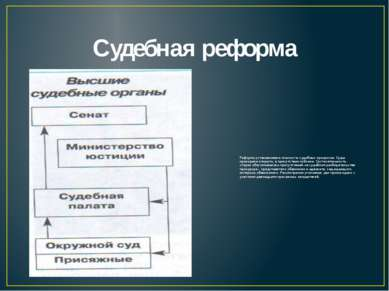 Судебная реформа Реформа устанавливала гласность судебных процессов. Суды про...